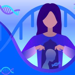 基因人格测试