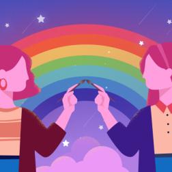 彩虹人格测试