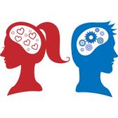 大脑性别类型测试